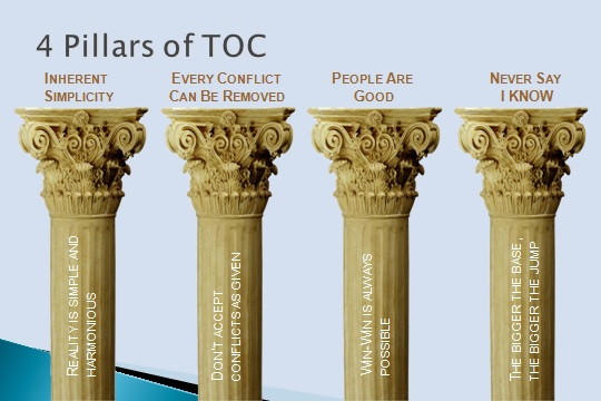 The boundaries of toc or what is not toc theory of for Floor pillars