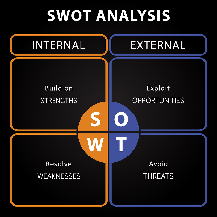 giant swot analysis Giant supermarket case analysis executive summary this paper is a company analysis on giant hypermarket malaysia in general (swot) of giant.